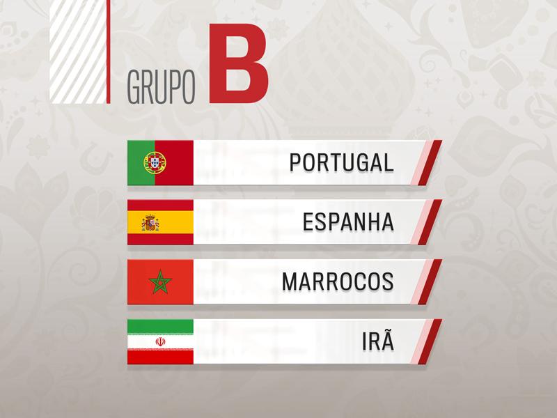 Grupo B: Espanha e Portugal brigam pelo primeiro lugar