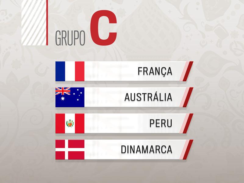 Grupo C: França favorita, Dinamarca aposta em Eriksen e Peru em Guerrero