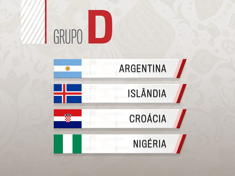 "Grupo D: Argentina como favorita e Islândia como ""xodó"" da torcida"