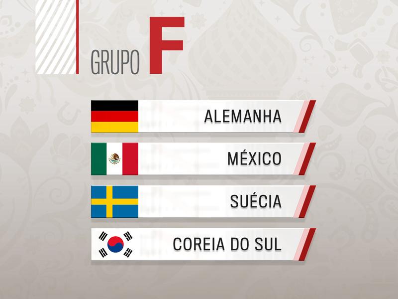 Grupo F: Alemanha é a favorita em grupo que promete ter disputa ferrenha pela segunda vaga