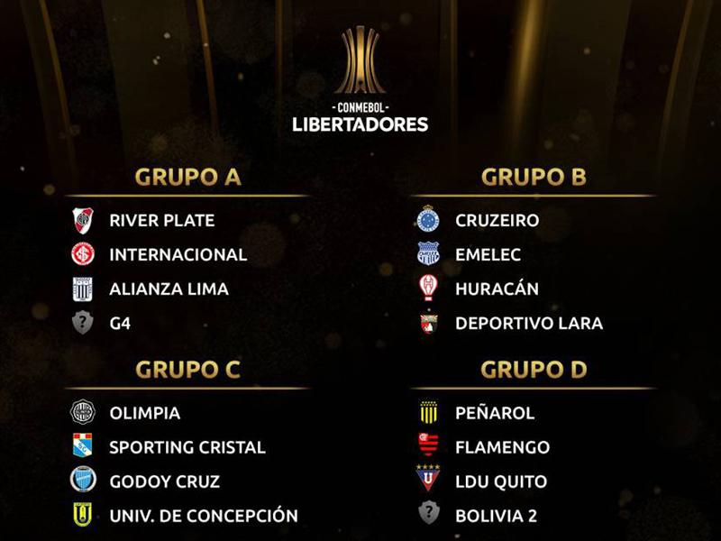Confira como ficaram os grupos da Copa Libertadores 2019