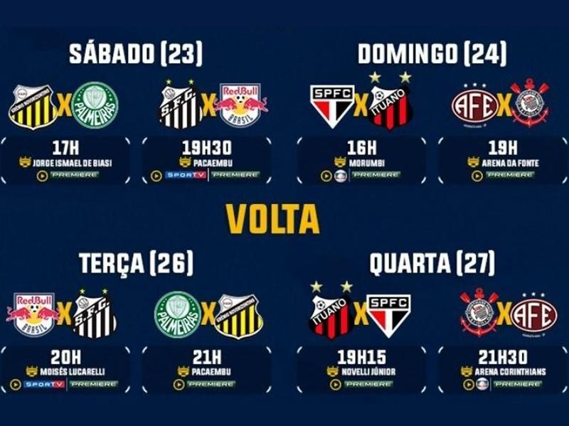 Com os quatro grandes, quartas de final do Campeonato Paulista estão definidas
