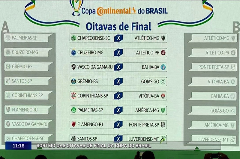 CBF define confrontos das oitavas de final da Copa do Brasil
