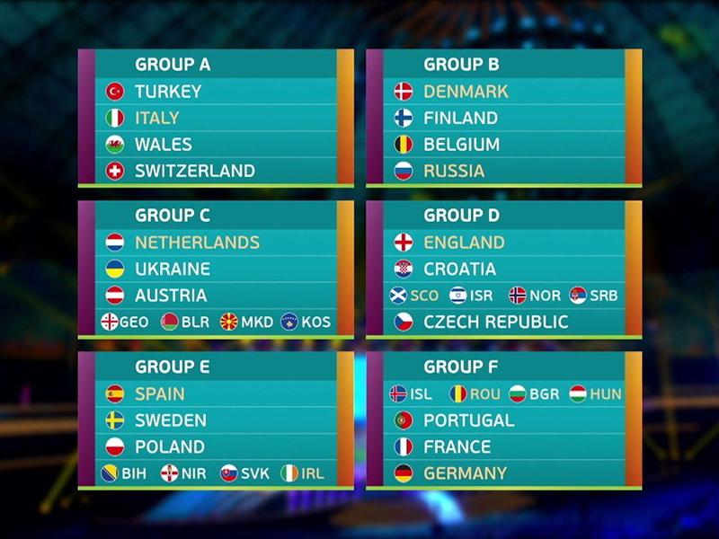 Eurocopa de 2020 terá grupo da morte com França, Alemanha e Portugal