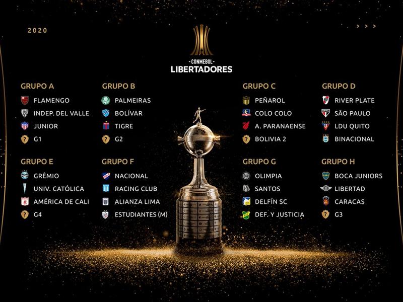 """Sorteio define as chaves da fase de grupos da Libertadores, com direito a """"Grupo da Morte"""""""